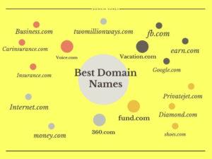 List of best domain names