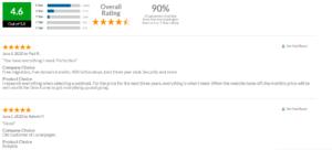 Hostpapa customers user experience