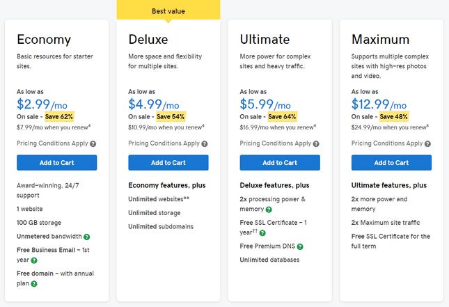 GoDaddy-price