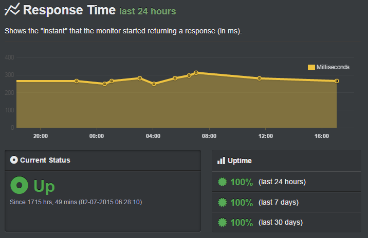 uptime ipage