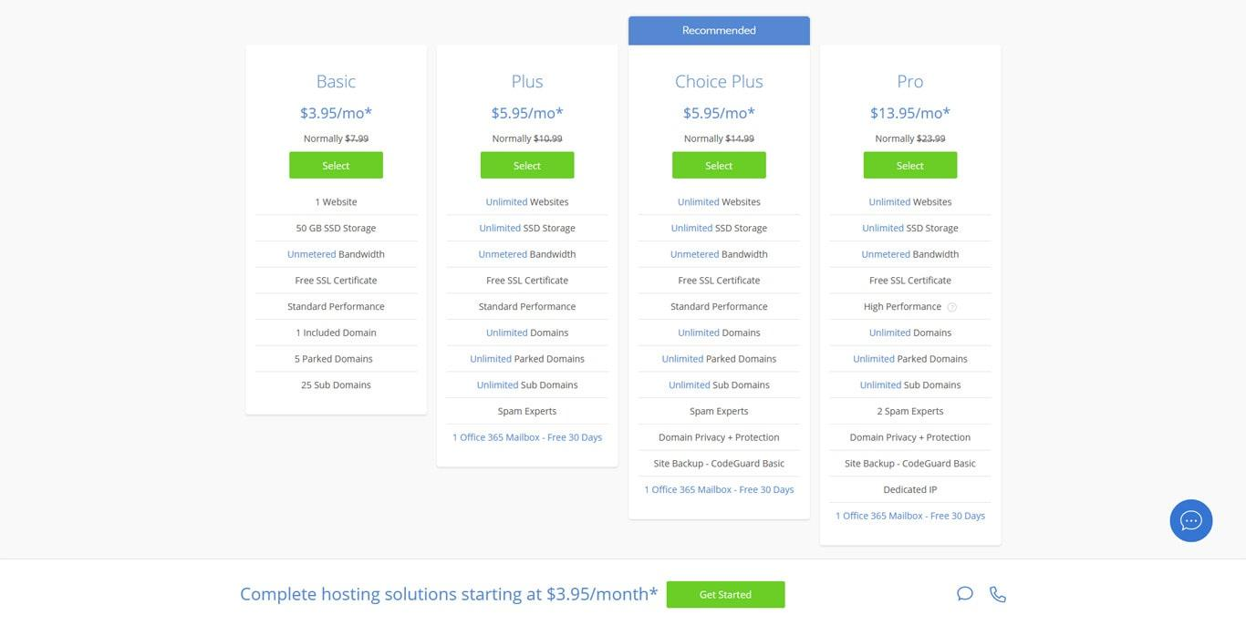 Bluehost cost
