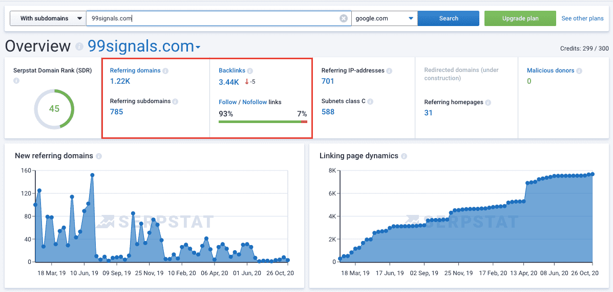 Backlink Dashboard