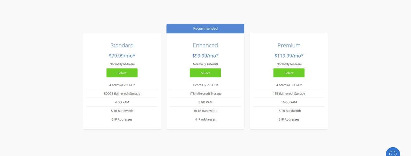 Bluehost India vs Bluehost.com