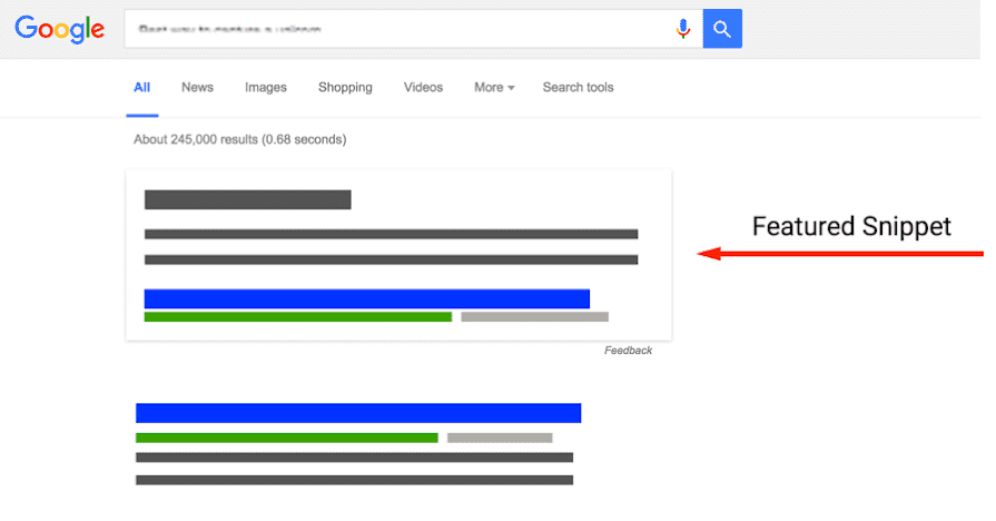 Rank on Google Featured Snippets